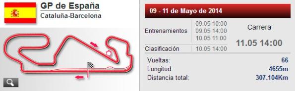 F1-España